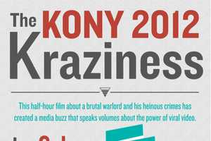 The Kony Kraze Infographic Explores the Controversial Internet Campaign