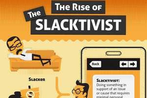 The Rise of the Slacktivist Infographic is Full of Interesting Info