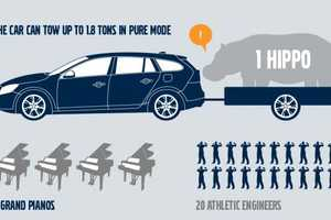 The Volvo V60 'One Sleek Hybrid' Infographic Boasts the Vehicle's Traits
