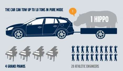 volvo v60 one sleek hybrid infographic