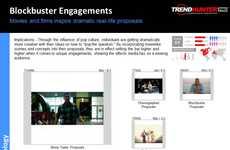 Movie Trailer Trend Report