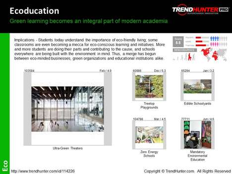Education Trend Report