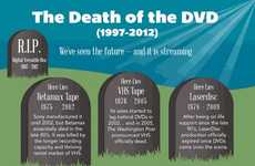 Disc-Extinction Statistics - 'The Death of the DVD' Infographic Welcomes the Digital Age