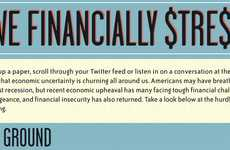 The 'Are We Financially Stressed?' Infographic Showcases Money Woes