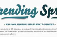 The Small Business and E-Commerce Infographic is Correct