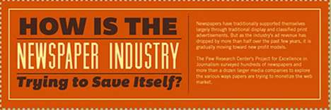 newspaper industry infographic