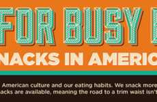 'Snacks in America' Apparently Need to be Controlled