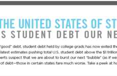 'Is Student Debt Our Next Bubble?' Will Open Your Eyes