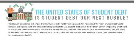 Substantial School Loan Charts - 'Is Student Debt Our Next Bubble?' Will Open Your Eyes
