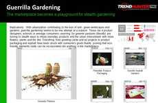 Garden Trend Report