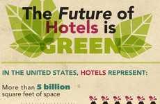 Eco-Tourism Graphs