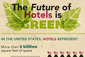 The Future of Hotels is Green Infographic Looks at Sustainable Accomodations