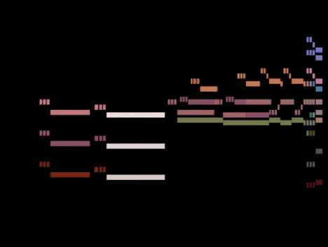 Musical Animation Videos - Stephen Malinowski Conducts Beethoven Classic With Graphics