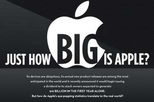 The 'Just How Big Is Apple?' Infographic Shows the Extent of Influence