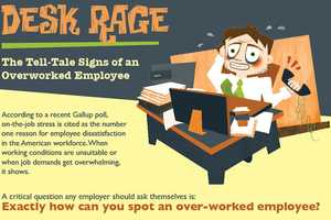 'Desk Rage: Tell-Tale Signs of an Overworked Employee' is Revealing
