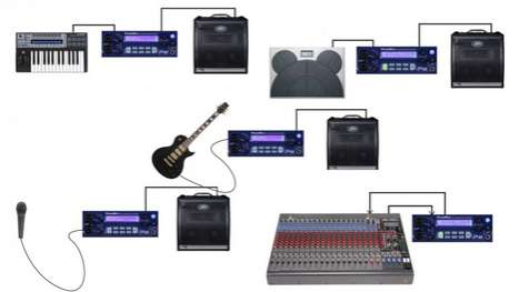 musebox sound processor