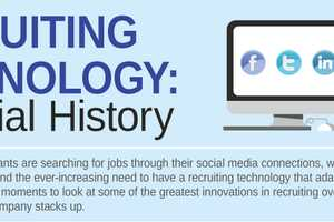 How 'Recruiting Technology: a Social History' Has Changed Hiring