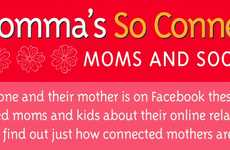 Internet-Savvy Parent Charts - 'This is Your Mom on Social Media' Infographic is Revealing