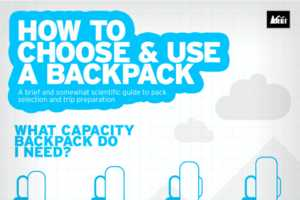 Backpack Infographic by REI Shows the Correct Way to Carry and Pack