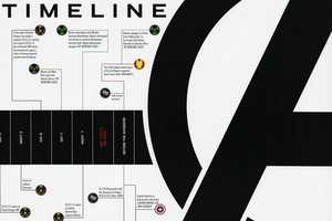 The Marvel Universe Timeline is Wonderfully Geeky