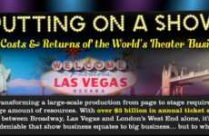 Musical Theater Charts