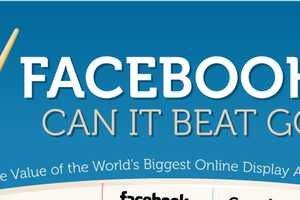 The 'Facebook IPO: Can it Beat Google?' Infographic is Informative