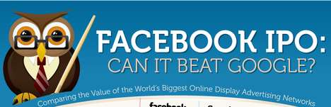 facebook ipo can it beat google