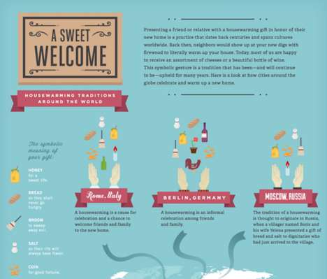 a sweet welcome infographic