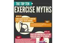 15 Athletic Infographics