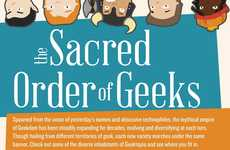 Nerd Classification Infographics - The Sacred Order of Geeks Points Out Poindexters