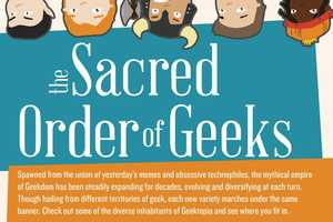 The Sacred Order of Geeks Points Out Poindexters