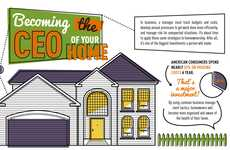 Money Management Charts - The 'Becoming the CEO of Your Home' Infographic is Strategic