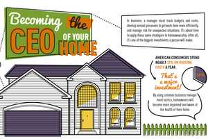 The 'Becoming the CEO of Your Home' Infographic is Strategic