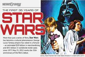'The First 35 Years of Star Wars' Infographic is Vast and Impressive