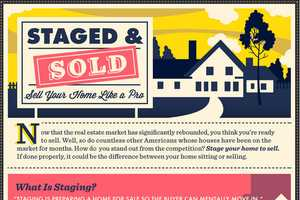 The 'MyMove Home Staging' Graph is a Must-See