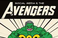 Superheroic Social Media Charts