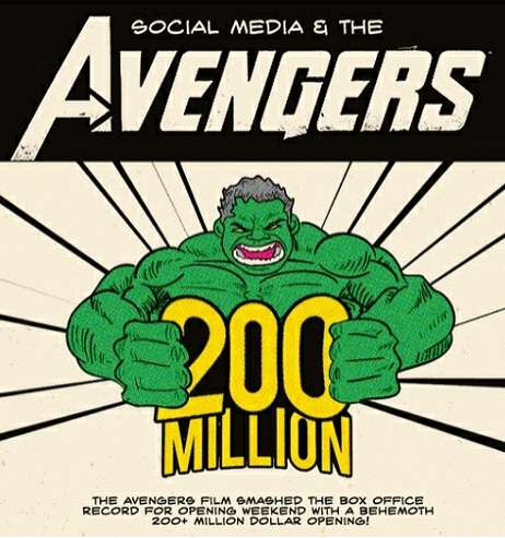 the impact of the avengers infographic