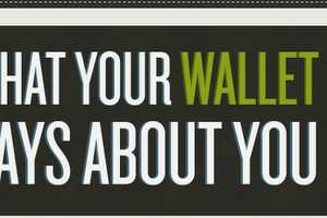 The 'What Your Wallet Says About You' Infographic is Fiscal