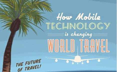 technology is changing world travel infograph