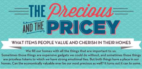 precious and the pricey