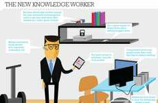 The 'New Knowledge Worker' Infograph Spans Time