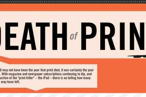The 'Death of Print' Infographic Tells a Tale of the Digital Age