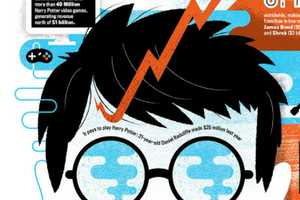 The 'J.K Rowling Popularity' Chart is Demonstrative