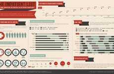 Organ Donation Infographics