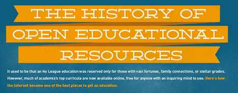 history of online education