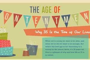 The 'Age of Contentment' Infograph Explores Why It's Good to Be 35