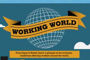 The 'Working World' Infograph Looks at Countries Economic Conditions