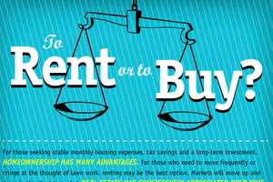 The 'To Rent or to Buy?' Infographic Makes You Think Twice