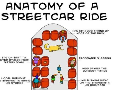 The Anatomy of a Streetcar Ride