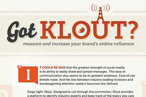 The 'Got Klout' Infographic Examines All You Need to Know